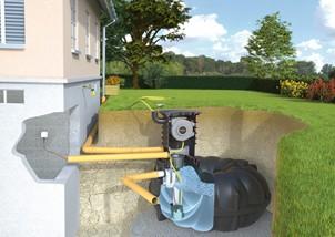 Garten Komplett-System AutoReel mit Flachtank NEO