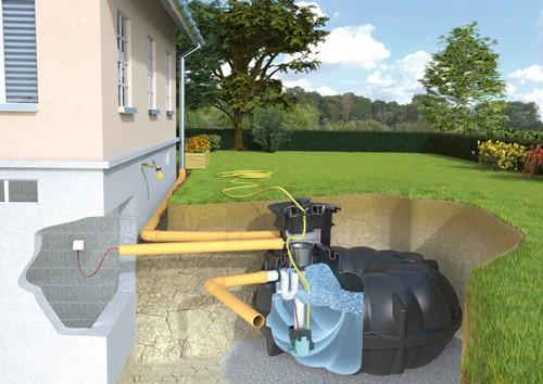 Garten Komplett-System Eco mit Flachtank NEO