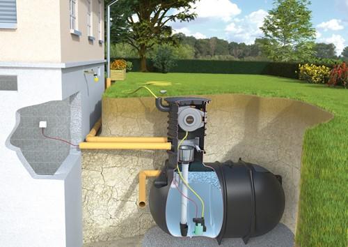 Garten Komplett-System AutoReel mit Erdtank BlueLine II