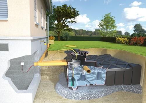 Garten Komplett-System Basic mit Flachtank F-Line Rewatec
