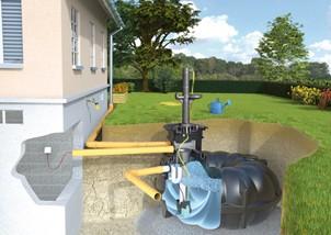 Garten Komplett-System Premium mit Flachtank NEO