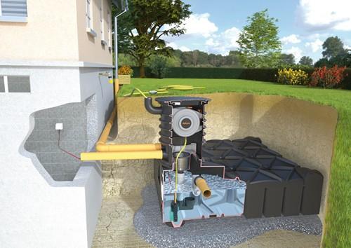 Garten Komplett-System AutoReel mit Flachtank F-Line Rewatec