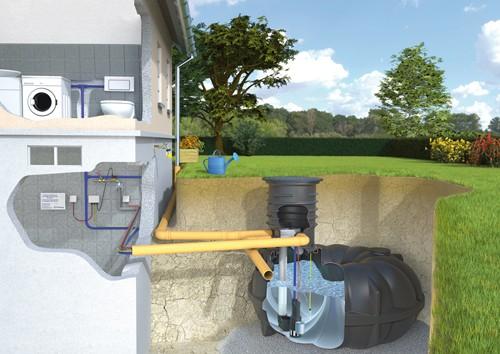 Haus Komplett-System Diver mit Flachtank NEO