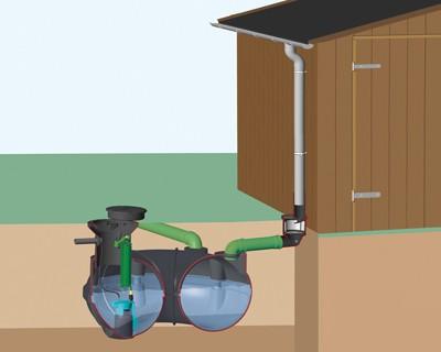 Garten-Komplettanlage NEO 800 Liter