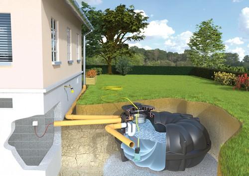 Garten Komplett- System Basic mit Flachtank NEO