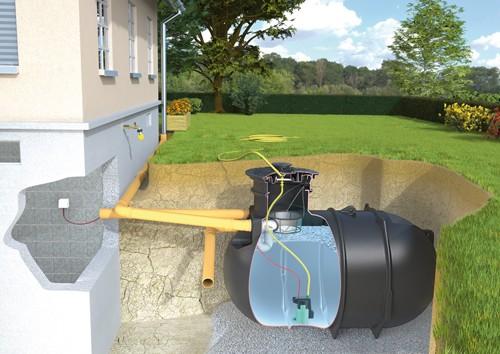 Garten Komplett-System Basic mit Erdtank BlueLine II